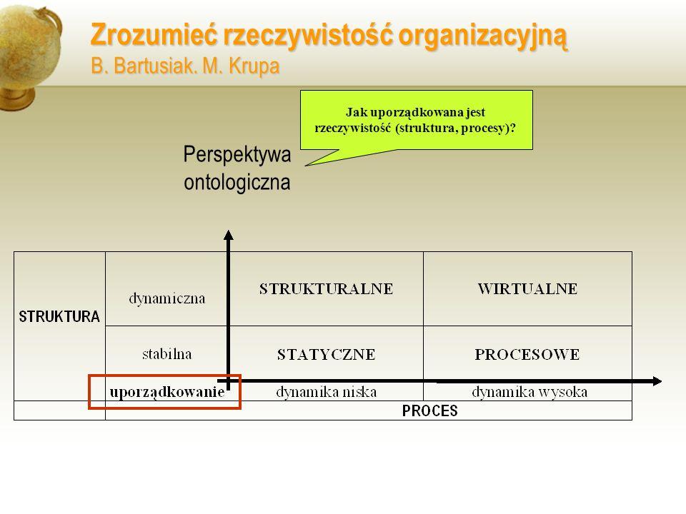 Jak uporządkowana jest rzeczywistość (struktura, procesy)