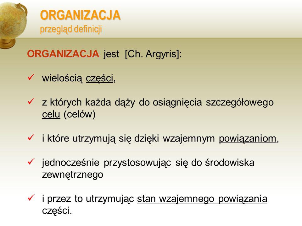 ORGANIZACJA przegląd definicji