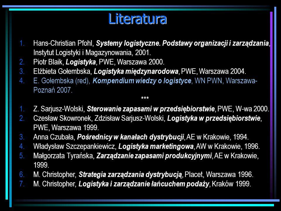 Literatura Hans-Christian Pfohl, Systemy logistyczne. Podstawy organizacji i zarządzania, Instytut Logistyki i Magazynowania, 2001.