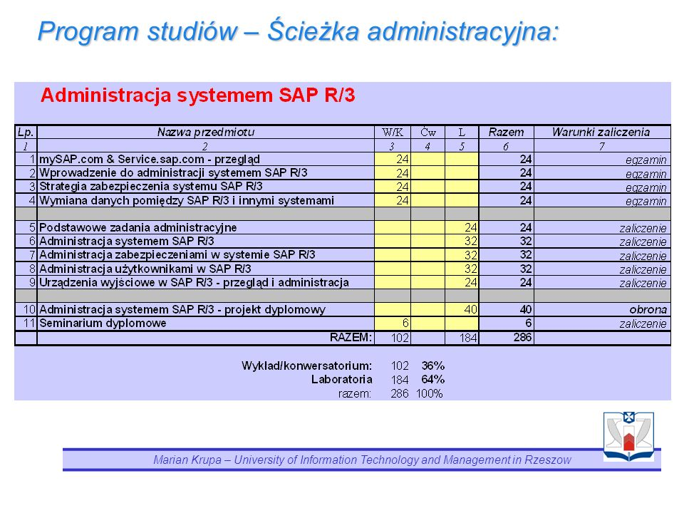Program studiów – Ścieżka administracyjna: