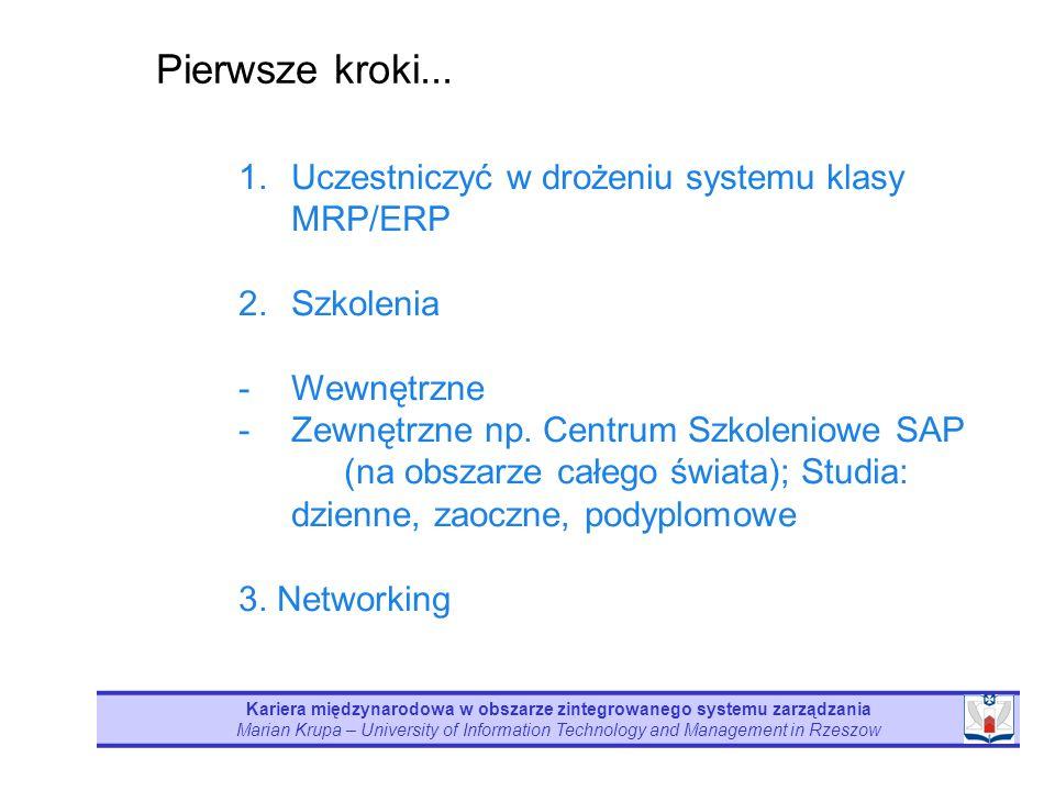 Kariera międzynarodowa w obszarze zintegrowanego systemu zarządzania