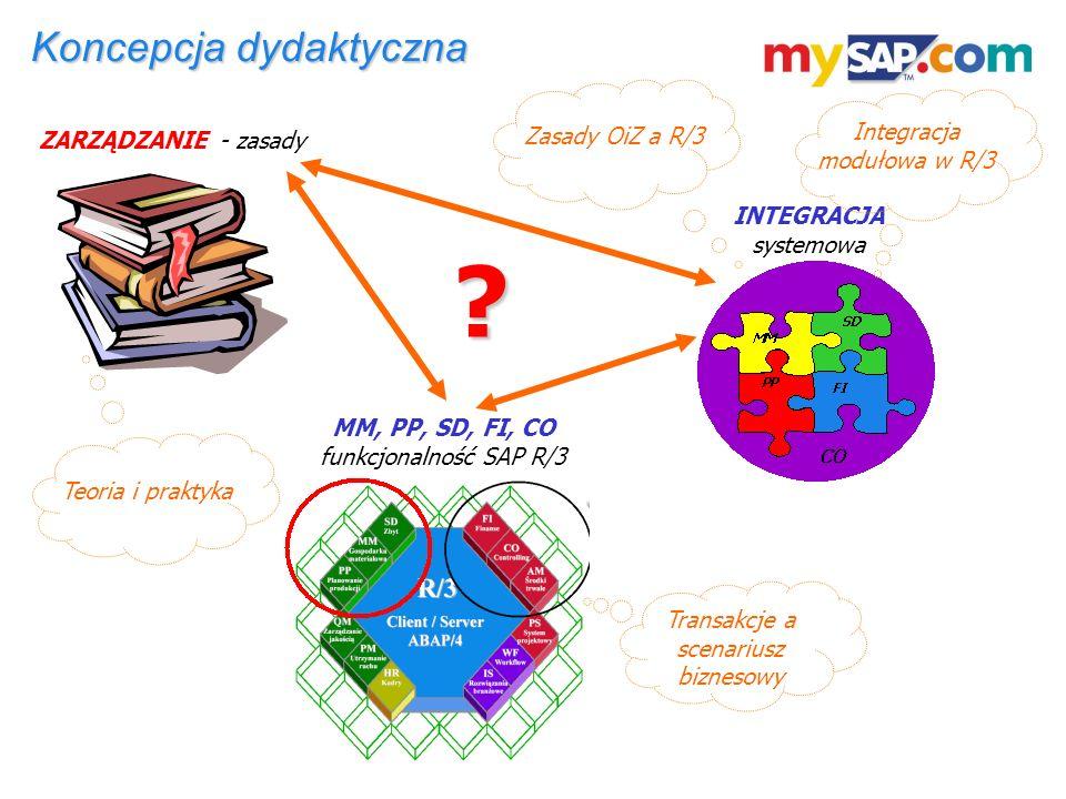 Koncepcja dydaktyczna Integracja modułowa w R/3 Zasady OiZ a R/3