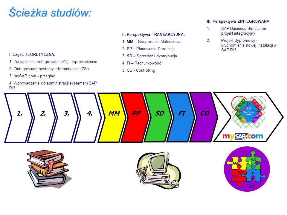 Ścieżka studiów: 1. 2. 3. 4. MM PP SD FI CO