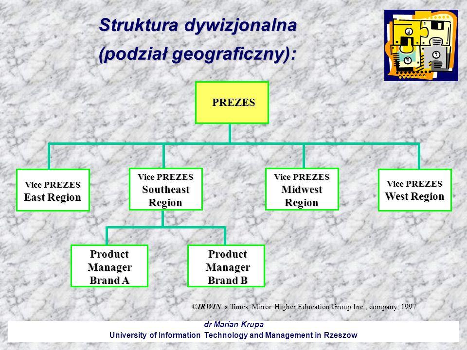Struktura dywizjonalna (podział geograficzny):