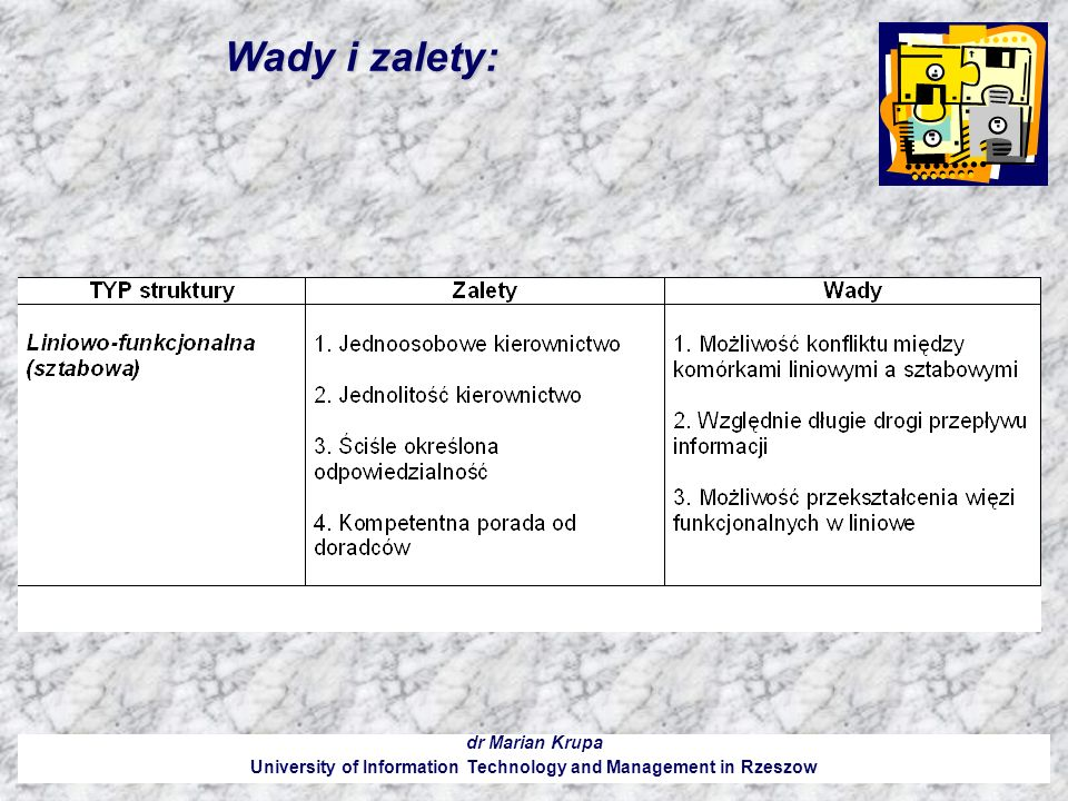 University of Information Technology and Management in Rzeszow