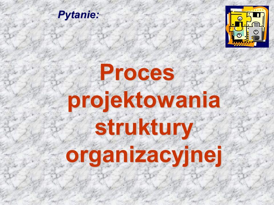 Proces projektowania struktury organizacyjnej