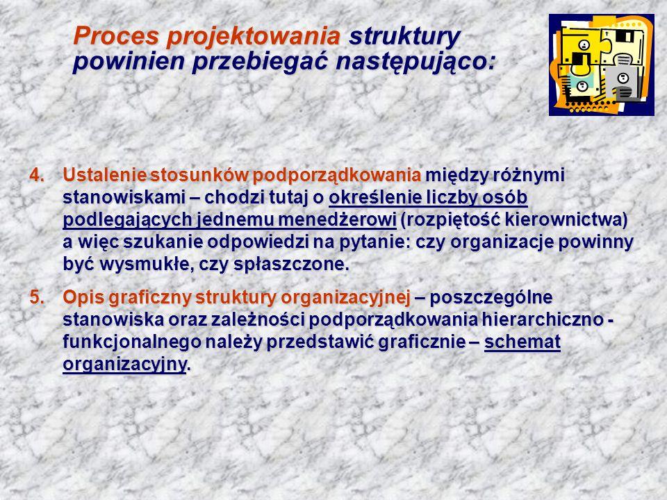 Proces projektowania struktury powinien przebiegać następująco: