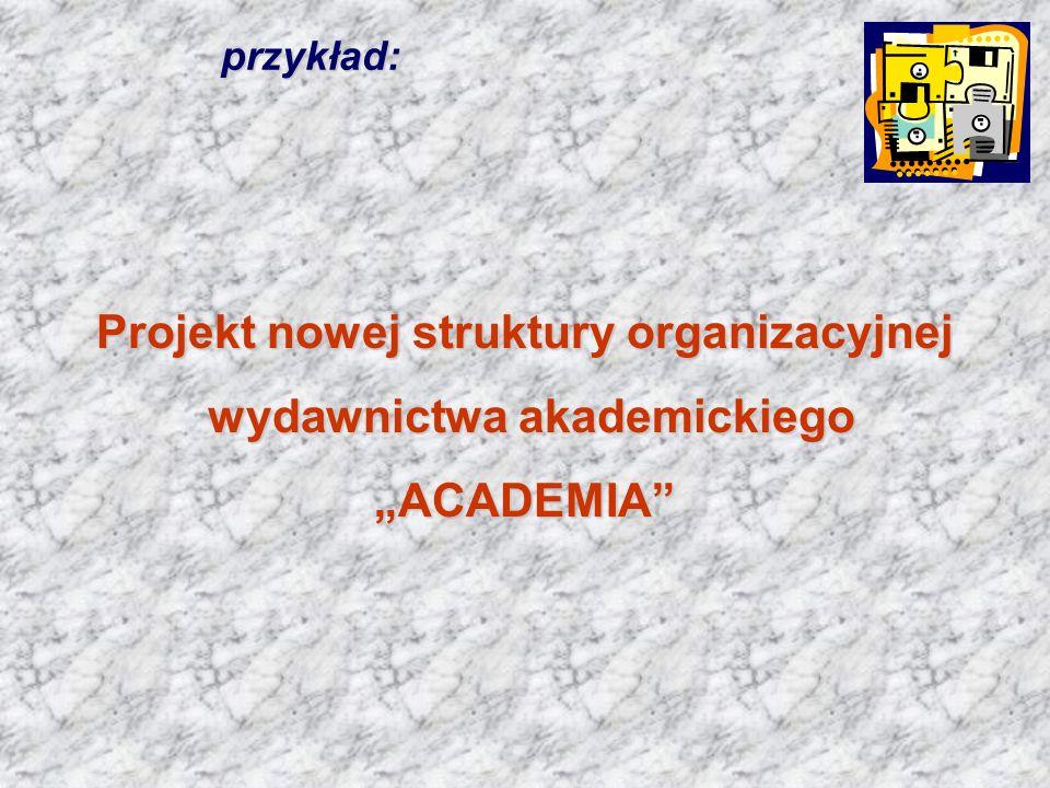 Projekt nowej struktury organizacyjnej wydawnictwa akademickiego