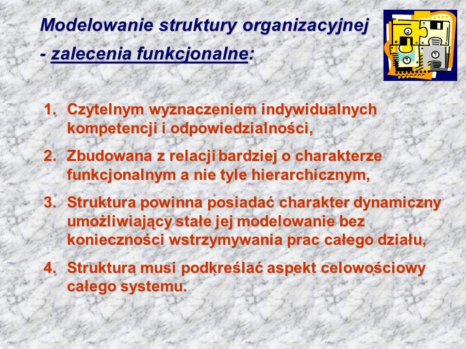 Modelowanie struktury organizacyjnej - zalecenia funkcjonalne: