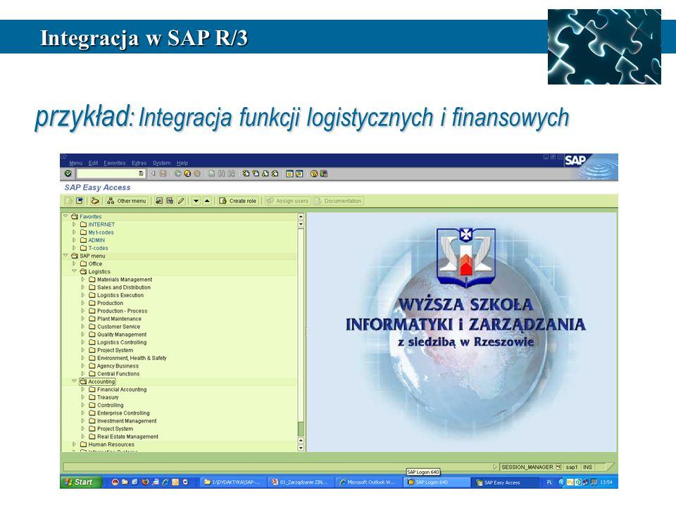 przykład: Integracja funkcji logistycznych i finansowych