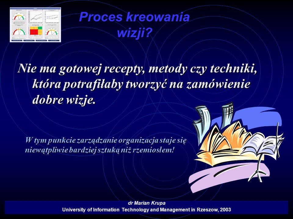 Proces kreowania wizji