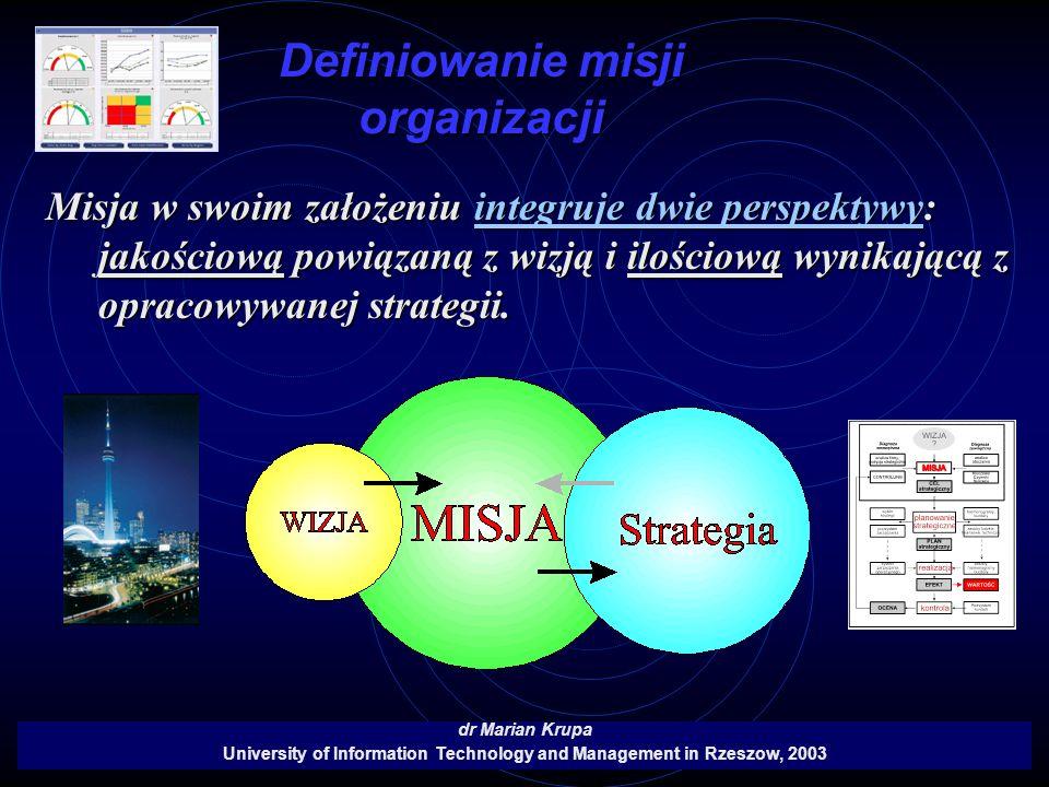 Definiowanie misji organizacji