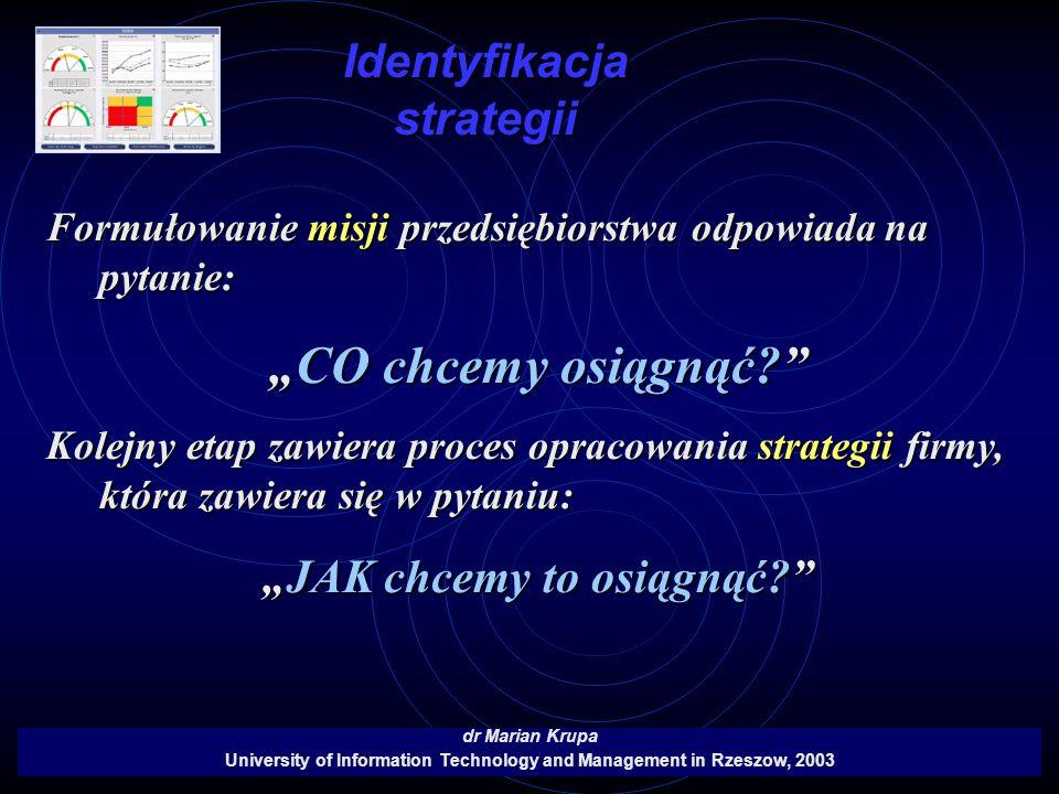 """""""CO chcemy osiągnąć Identyfikacja strategii"""