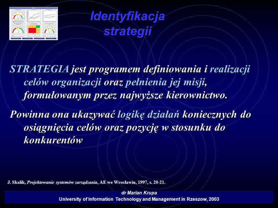 Identyfikacja strategii