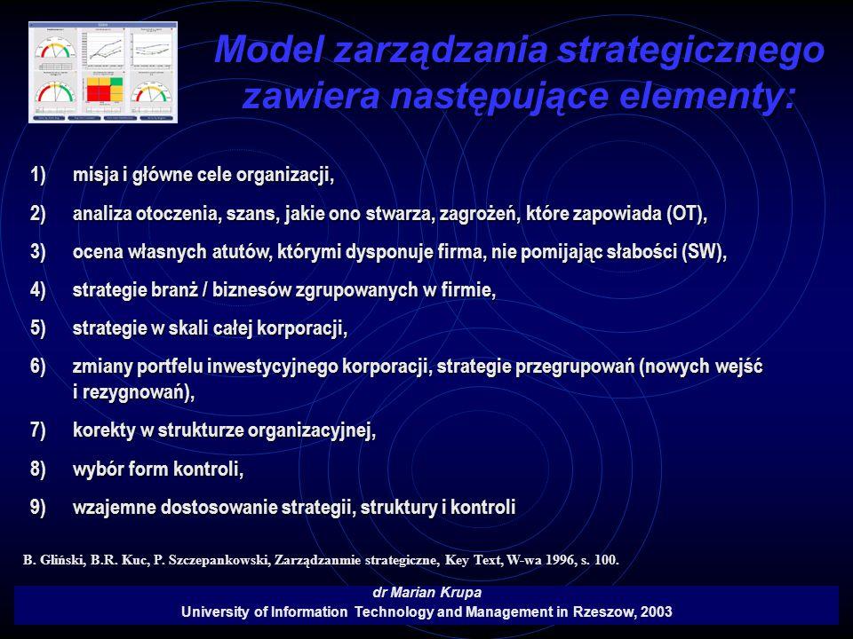 Model zarządzania strategicznego zawiera następujące elementy: