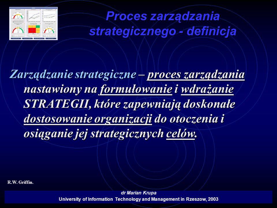 Proces zarządzania strategicznego - definicja