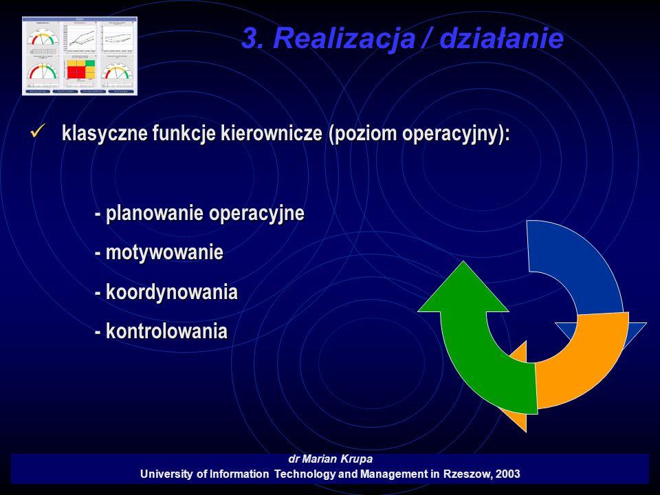 3. Realizacja / działanie