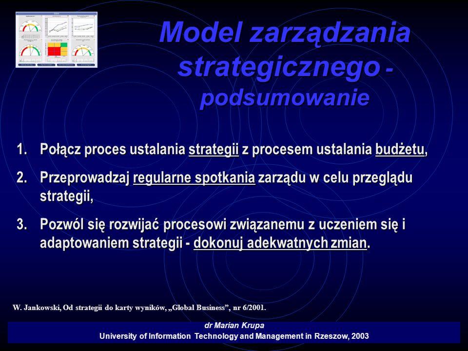 Model zarządzania strategicznego - podsumowanie