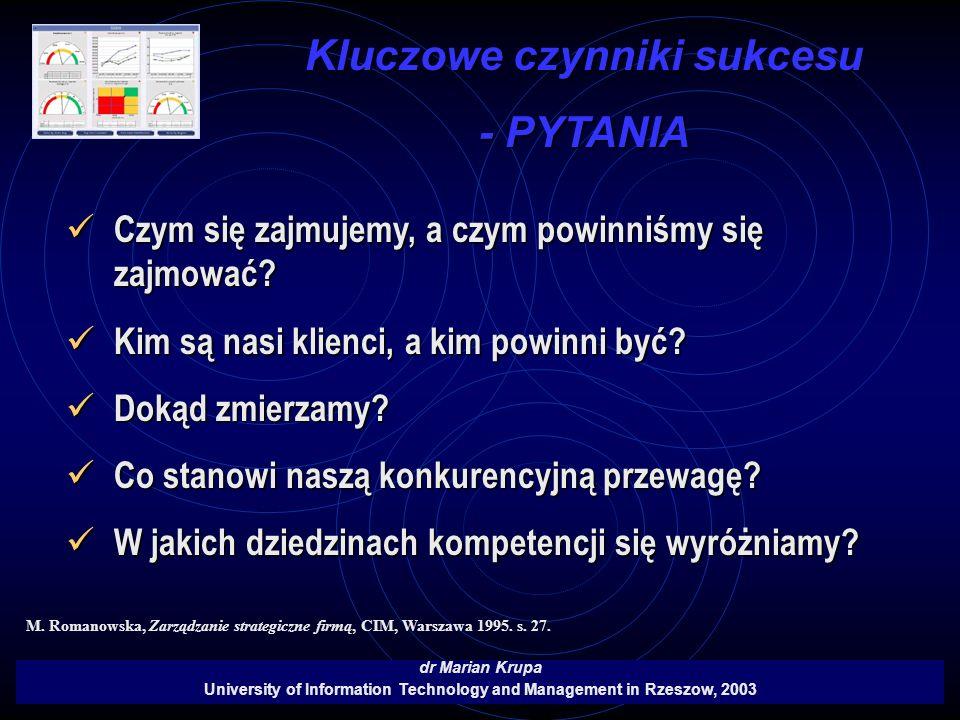 Kluczowe czynniki sukcesu - PYTANIA