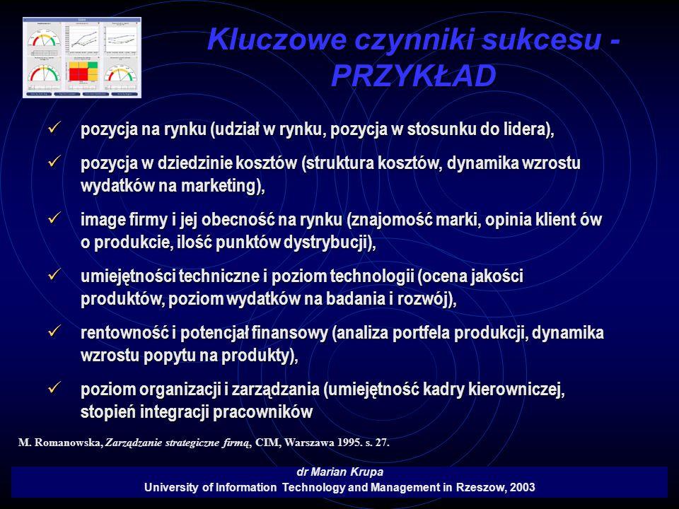Kluczowe czynniki sukcesu - PRZYKŁAD