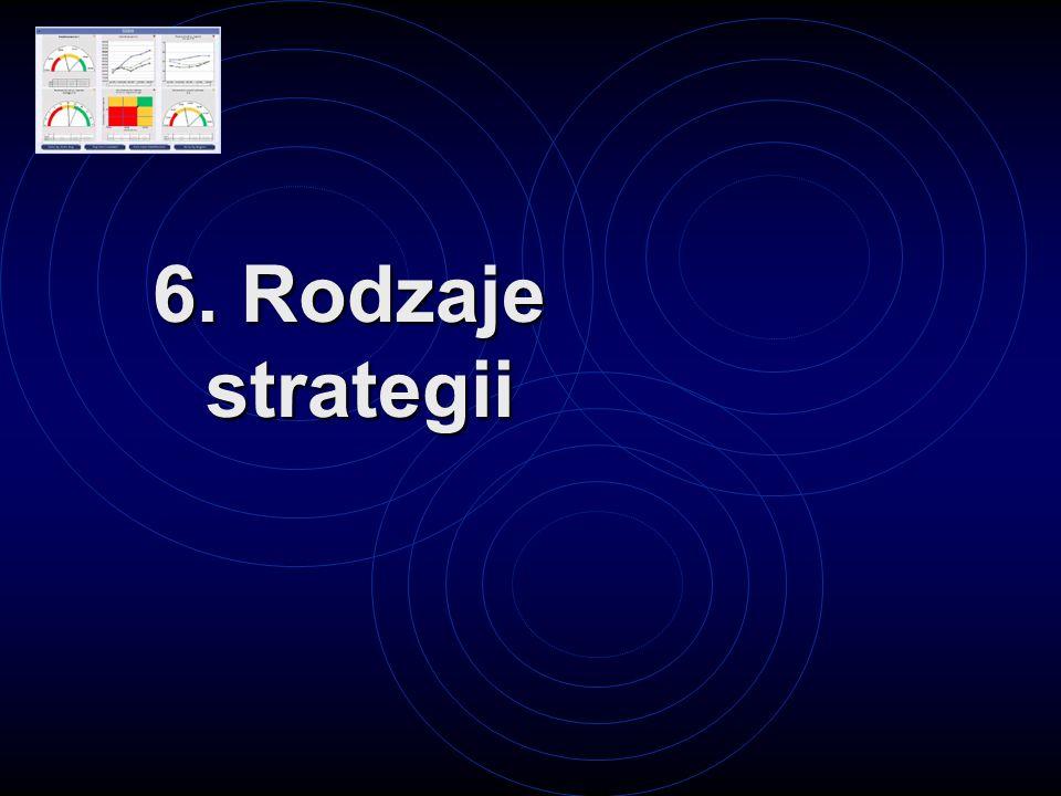 6. Rodzaje strategii