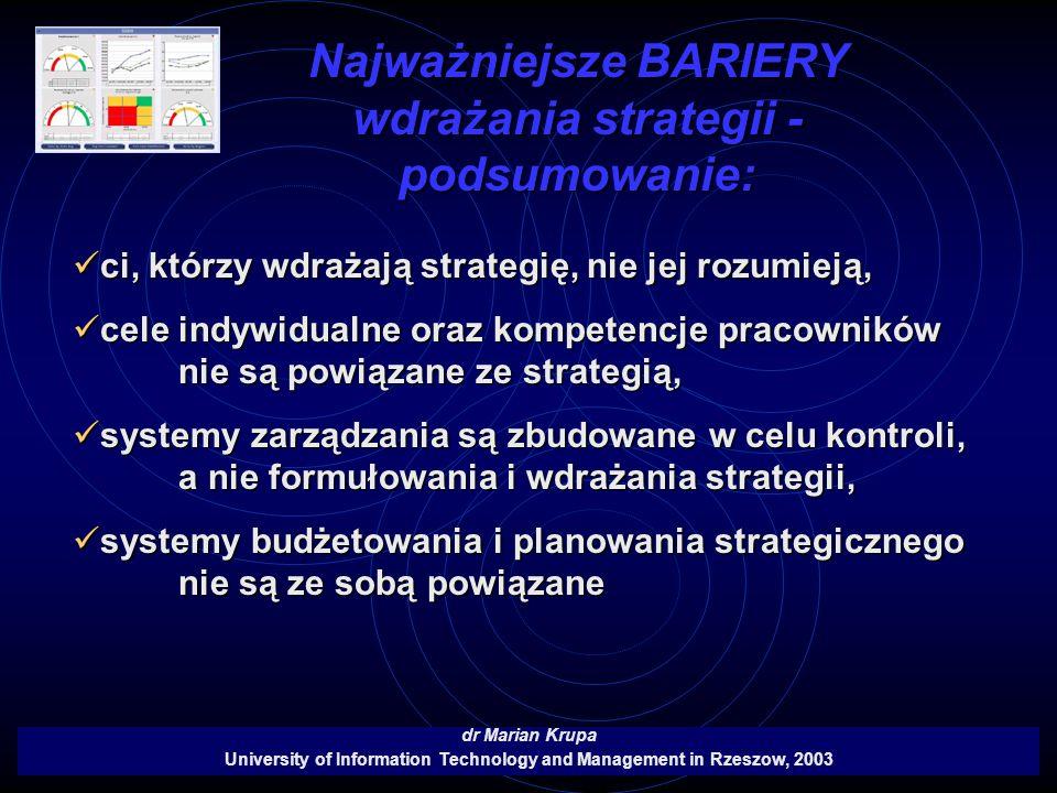 Najważniejsze BARIERY wdrażania strategii - podsumowanie: