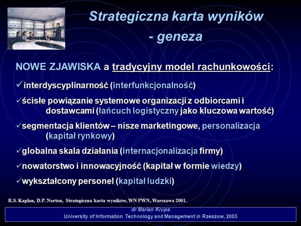 Strategiczna karta wyników - geneza