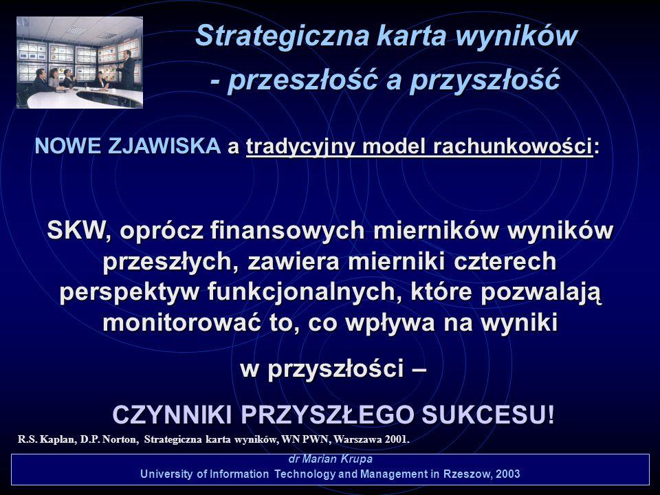 Strategiczna karta wyników - przeszłość a przyszłość