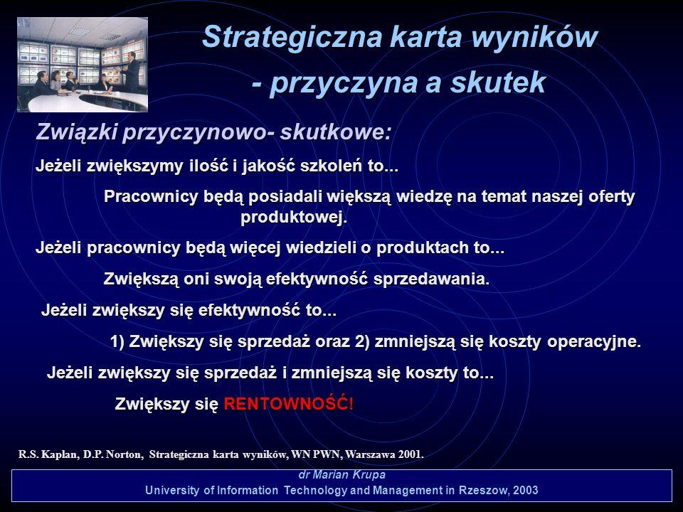 Strategiczna karta wyników - przyczyna a skutek