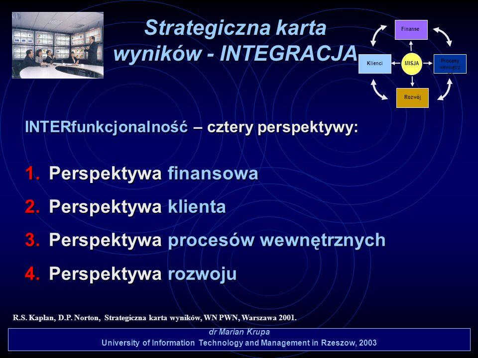 Strategiczna karta wyników - INTEGRACJA