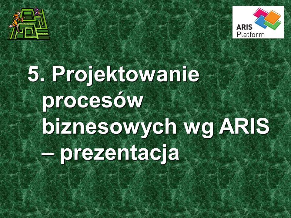 5. Projektowanie procesów biznesowych wg ARIS – prezentacja