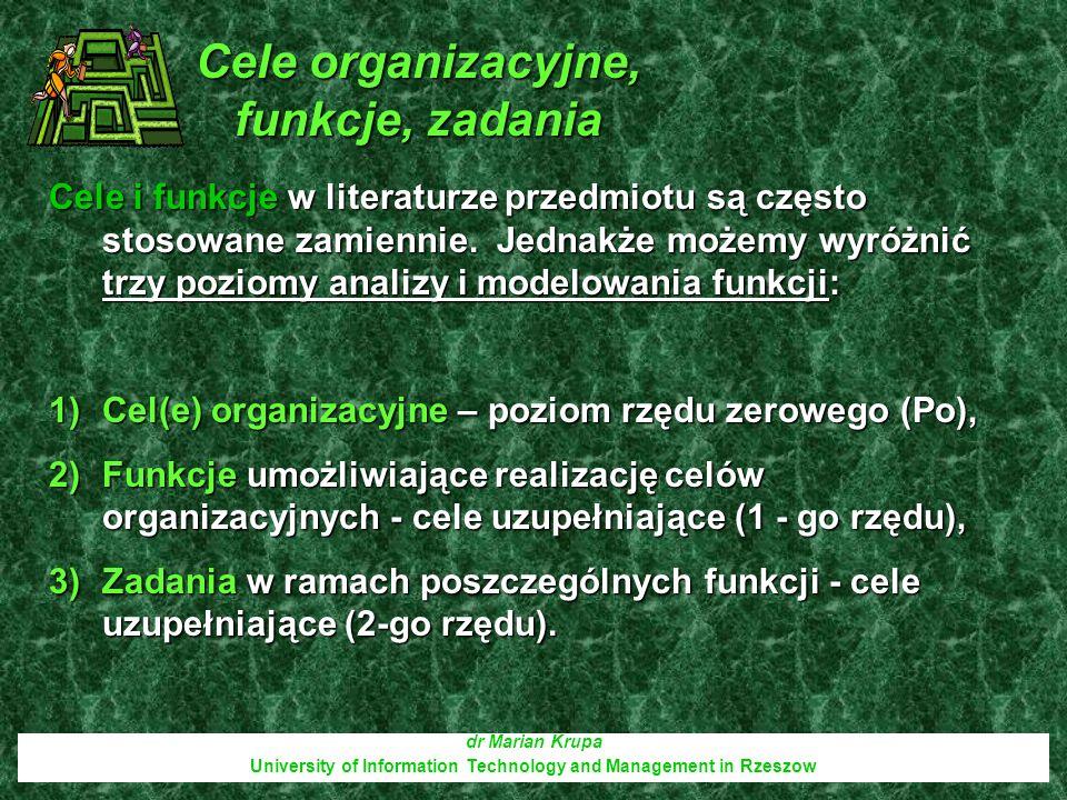 Cele organizacyjne, funkcje, zadania