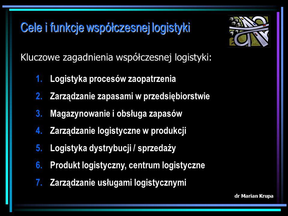 Cele i funkcje współczesnej logistyki
