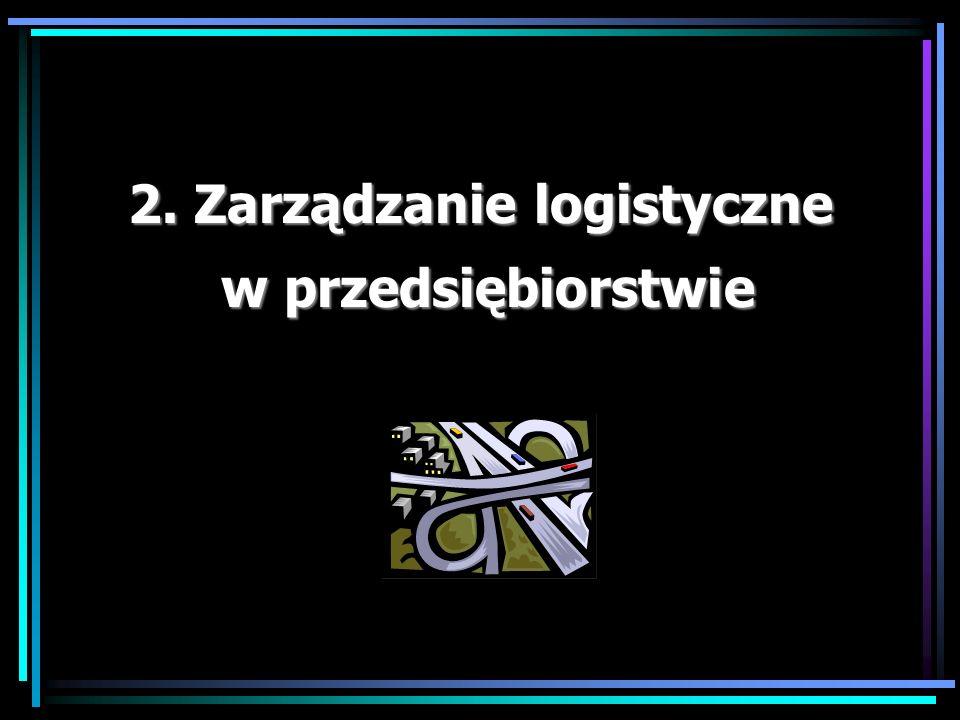 2. Zarządzanie logistyczne w przedsiębiorstwie