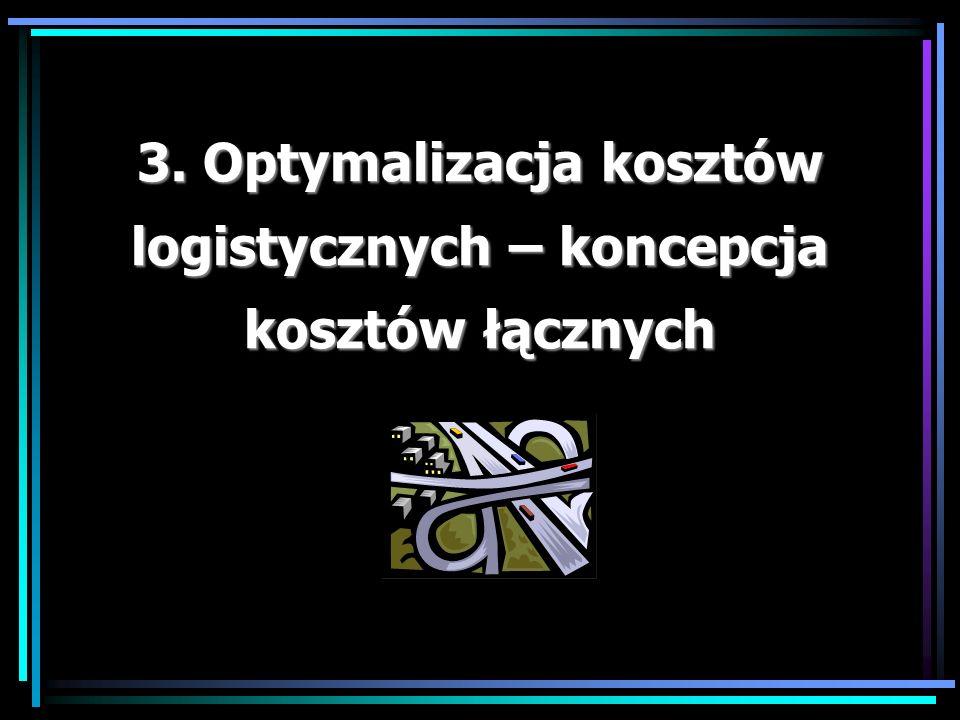 3. Optymalizacja kosztów logistycznych – koncepcja kosztów łącznych