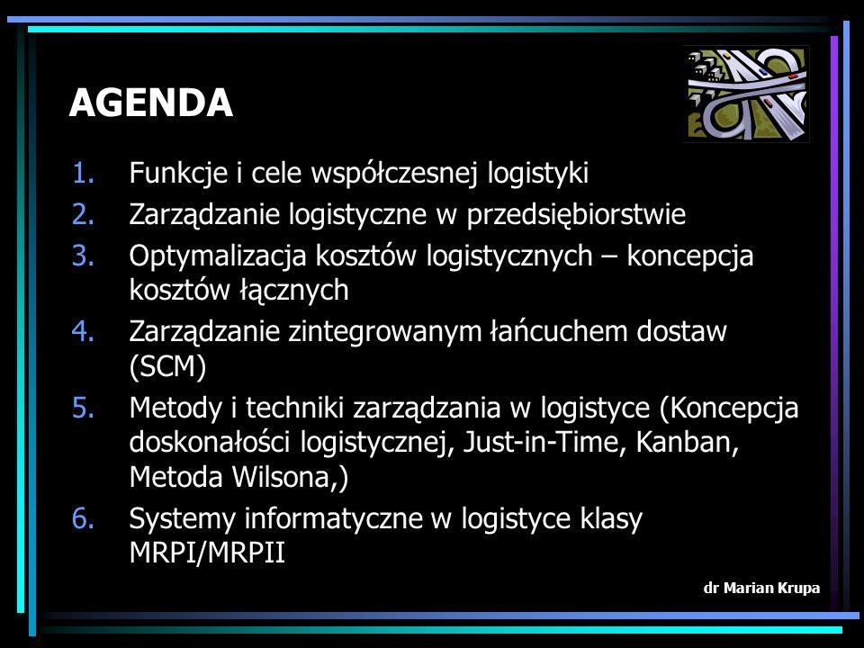 AGENDA Funkcje i cele współczesnej logistyki