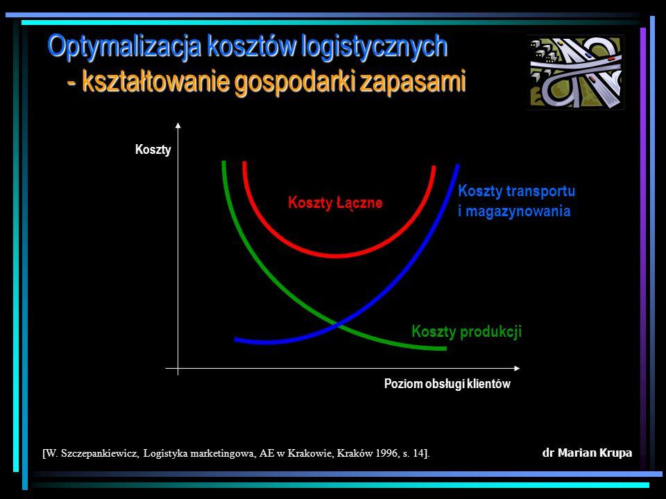 Optymalizacja kosztów logistycznych - kształtowanie gospodarki zapasami