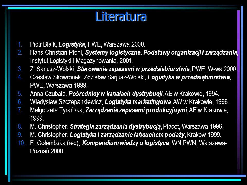 Literatura Piotr Blaik, Logistyka, PWE, Warszawa 2000.