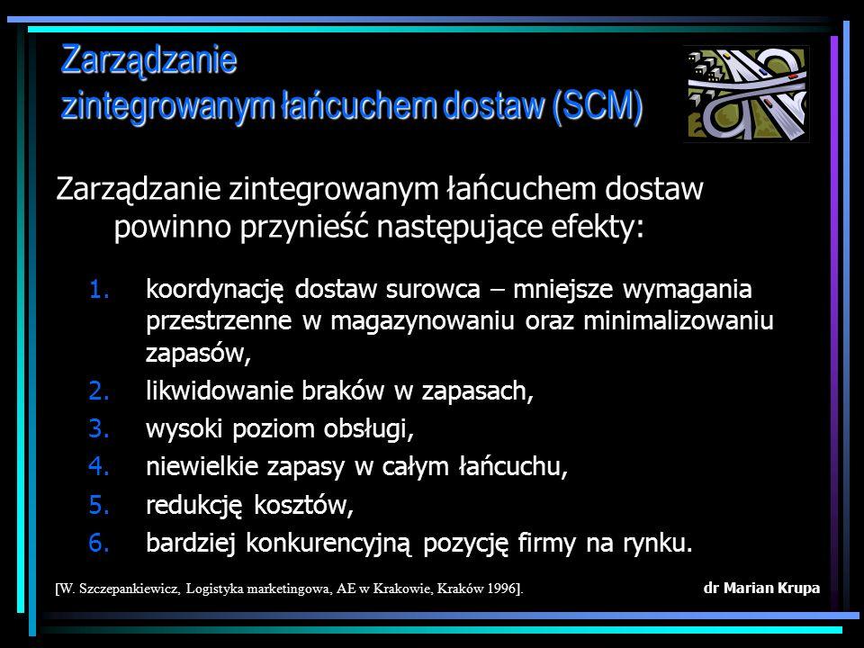 Zarządzanie zintegrowanym łańcuchem dostaw (SCM)