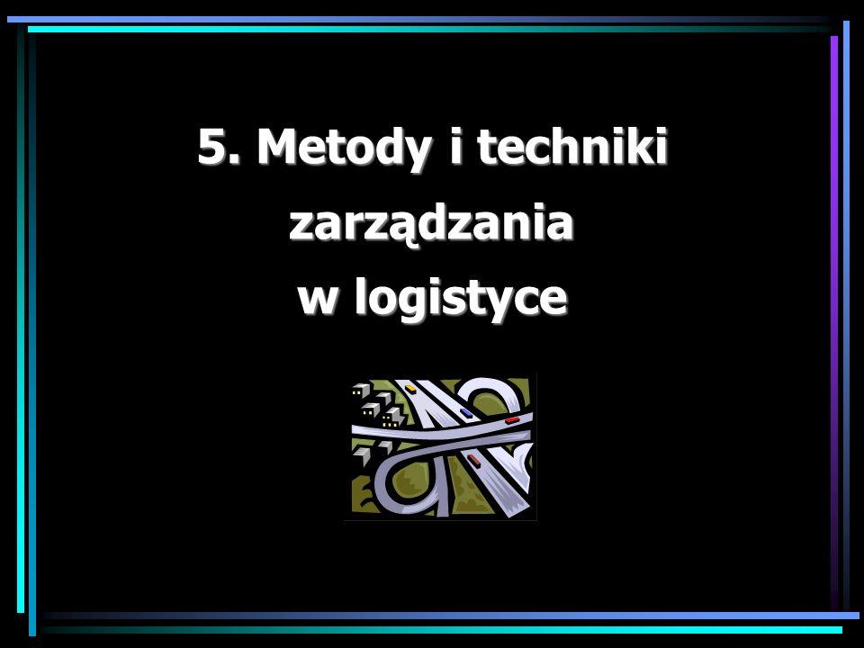 5. Metody i techniki zarządzania w logistyce
