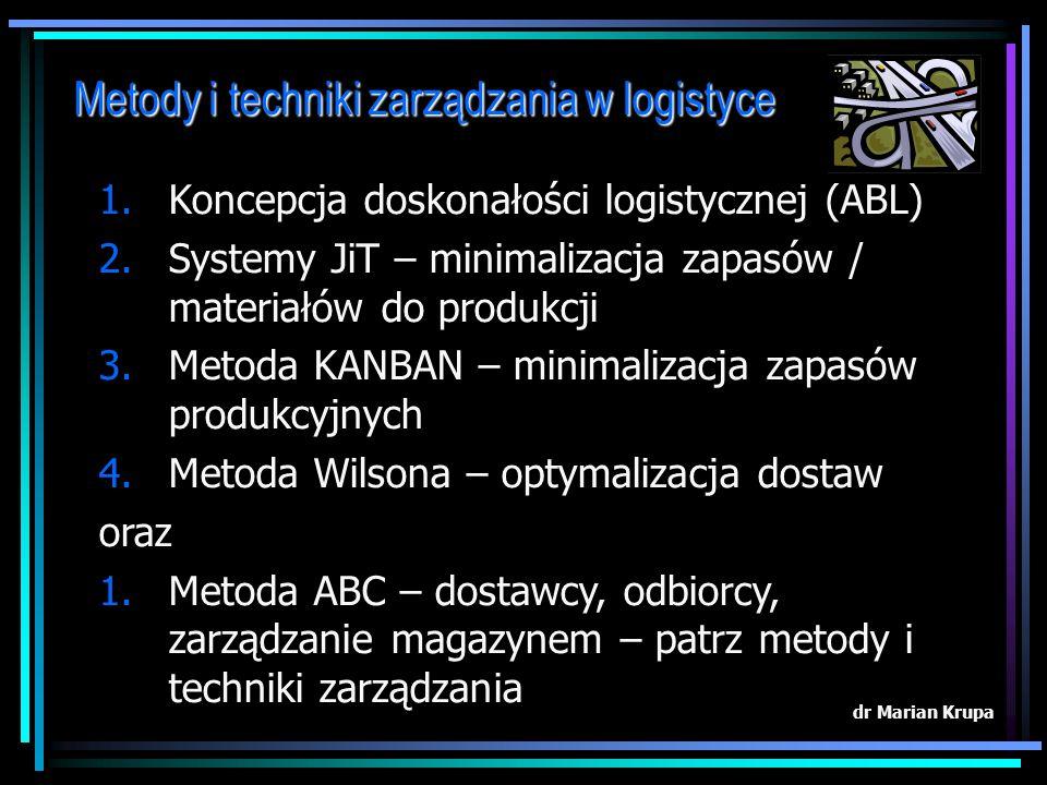 Metody i techniki zarządzania w logistyce