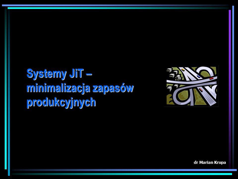 Systemy JiT – minimalizacja zapasów produkcyjnych
