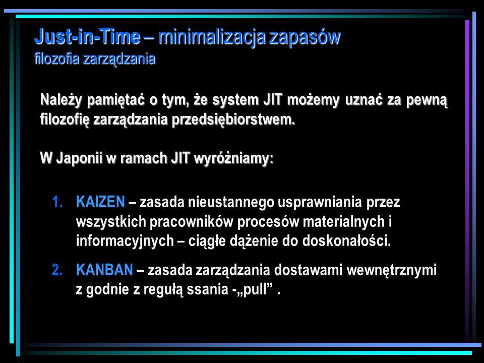 Just-in-Time – minimalizacja zapasów filozofia zarządzania