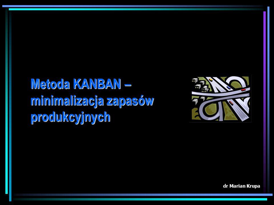 Metoda KANBAN – minimalizacja zapasów produkcyjnych