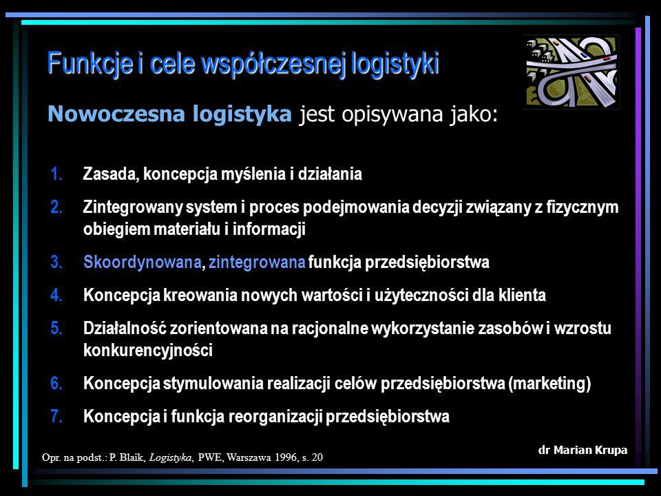 Funkcje i cele współczesnej logistyki
