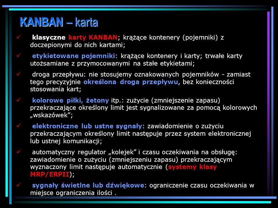 KANBAN – kartaklasyczne karty KANBAN; krążące kontenery (pojemniki) z doczepionymi do nich kartami;