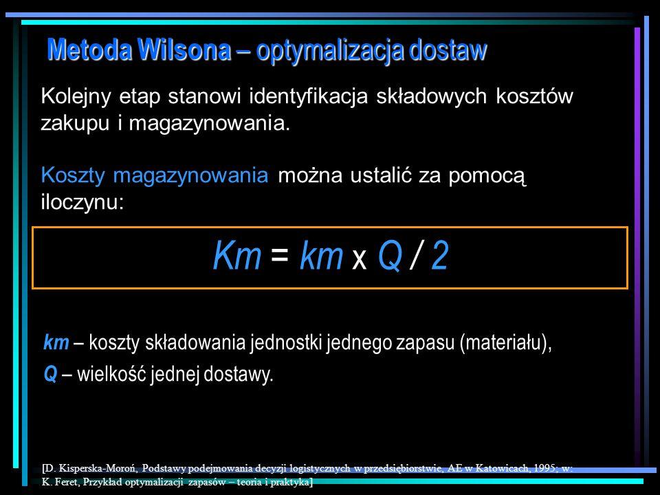 Km = km x Q / 2 Metoda Wilsona – optymalizacja dostaw