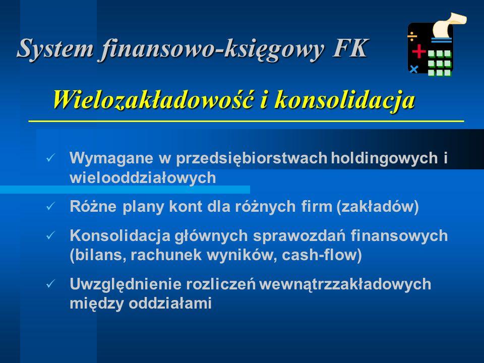System finansowo-księgowy FK