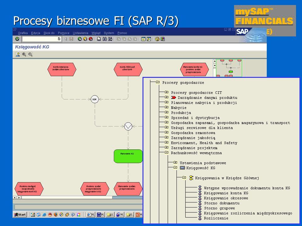 Procesy biznesowe FI (SAP R/3)