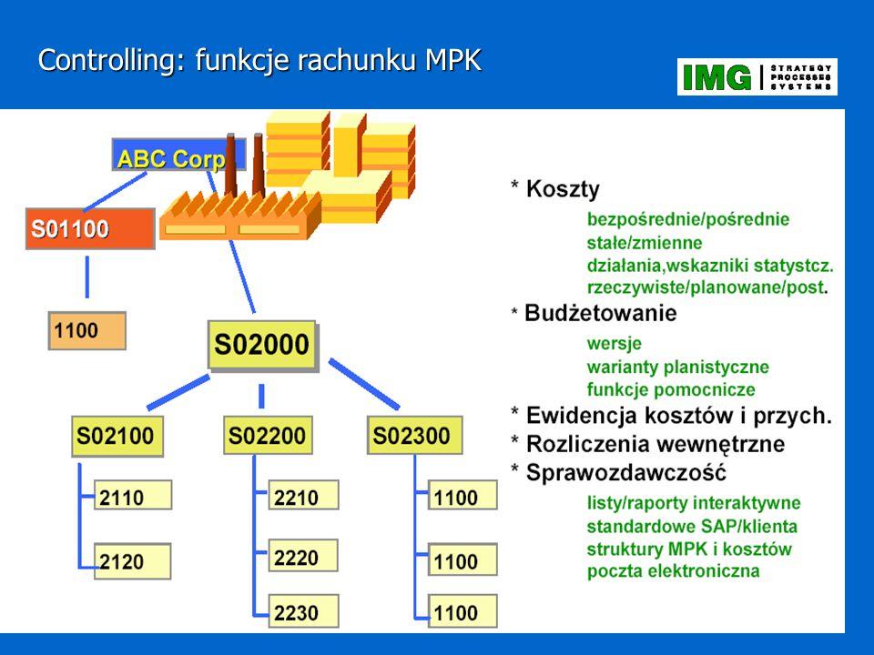 Controlling: funkcje rachunku MPK
